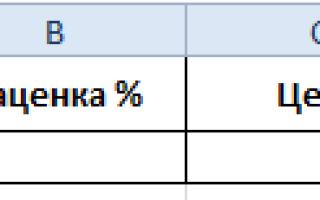 Как посчитать наценку в процентах