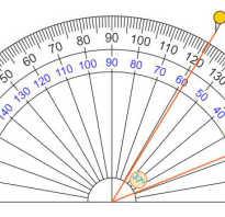 Как измерить угол без транспортира