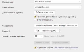 Как подключить Яндекс Метрику к сайту
