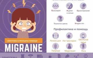 Как лечить мигрень у ребёнка