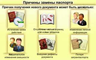 Сколько делают паспорт в МФЦ