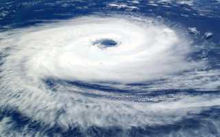 Что означает циклон и антициклон