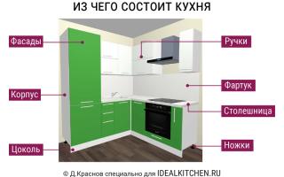 Какой фасад для кухни лучше выбрать